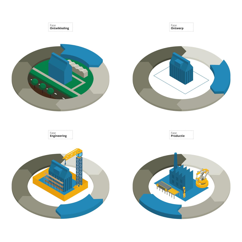 Isometrische visualisatie digitaal bouwen